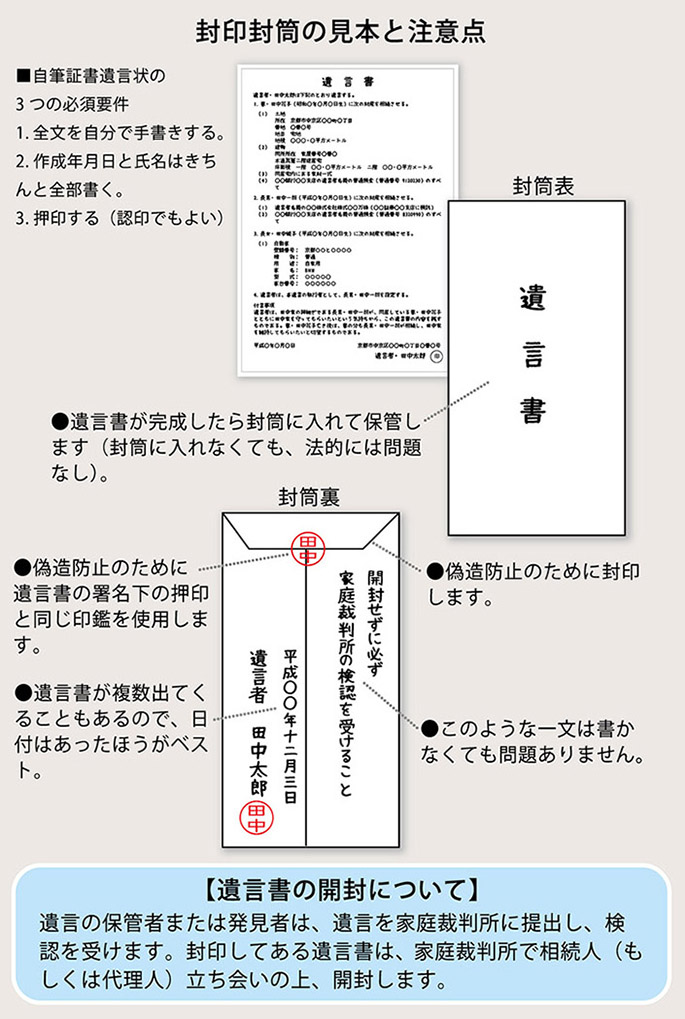 封印封筒の見本と注意点